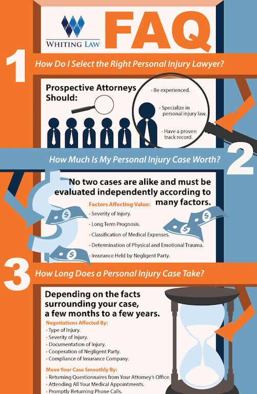 Personal Injury and Social Security Disability FAQs